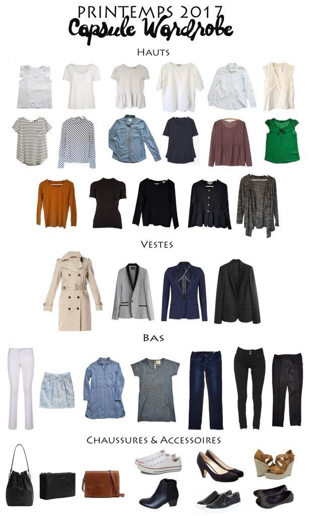 Capsule wardrobe printemps 2017